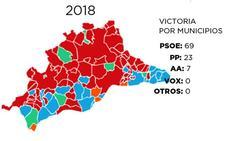 El PSOE vence en 69 municipios, el PP aguanta en la Costa y C's gana en cuatro pueblos