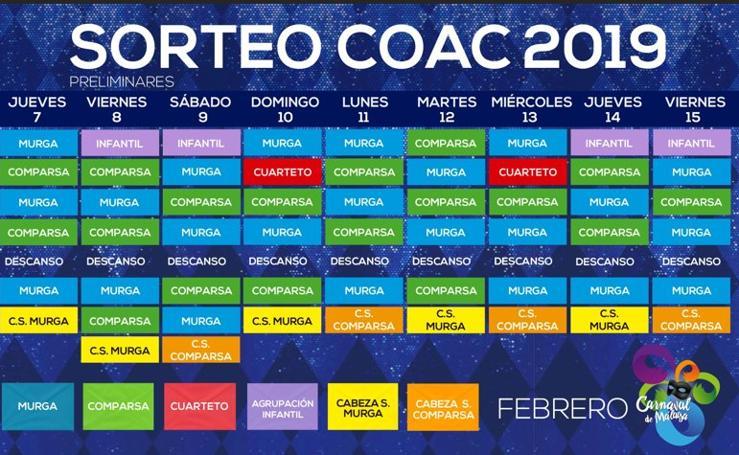 Orden de actuación de las agrupaciones de canto del Carnaval de Málaga 2019 en preliminares