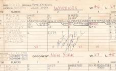 Aparece el acta de los 100 puntos de Wilt Chamberlain