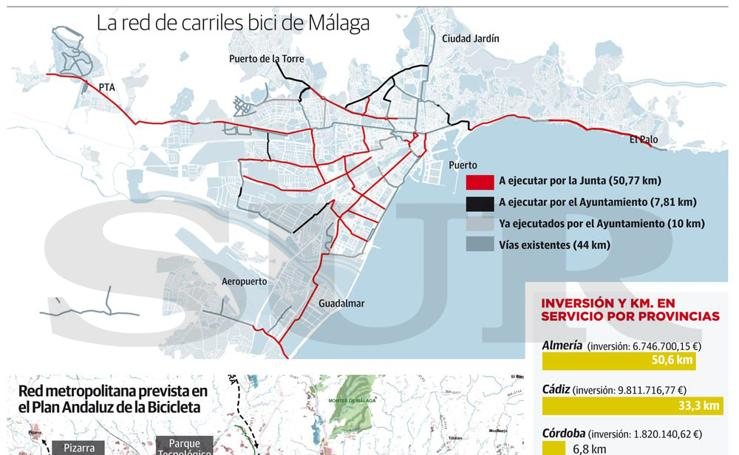 La red de carriles bici de Málaga