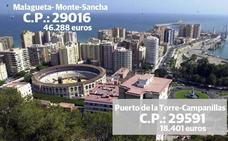 La brecha económica entre barrios acomodados y humildes se hace cada vez más grande en Málaga