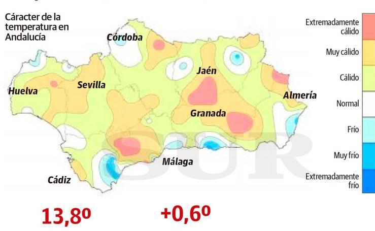 Temperaturas en Málaga de diciembre de 2018 a febrero de 2019