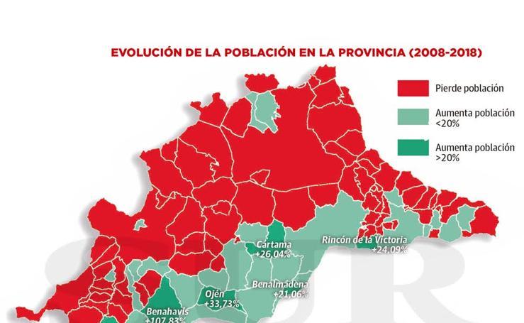 Evolución de la población en la provincia de Málaga entre 2008 y 2018