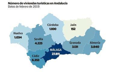 Doce mil comunidades de vecinos de la provincia conviven con viviendas turísticas