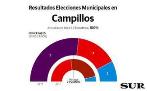 Adelante consigue la mayoría absoluta en Campillos