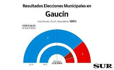 El PP mantiene su liderazgo en Gaucín
