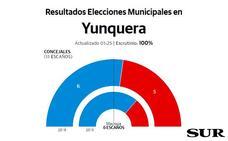 Víquez se mantiene en la Alcaldía de Yunquera pese a perder dos concejales