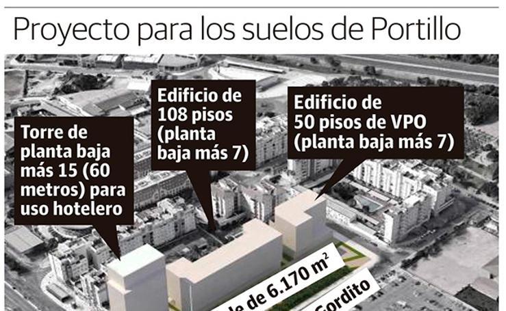 Proyectan un hotel de 15 plantas y dos bloques de pisos en los suelos de Portillo