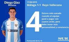 Notas a los jugadores del Málaga ante el Rayo