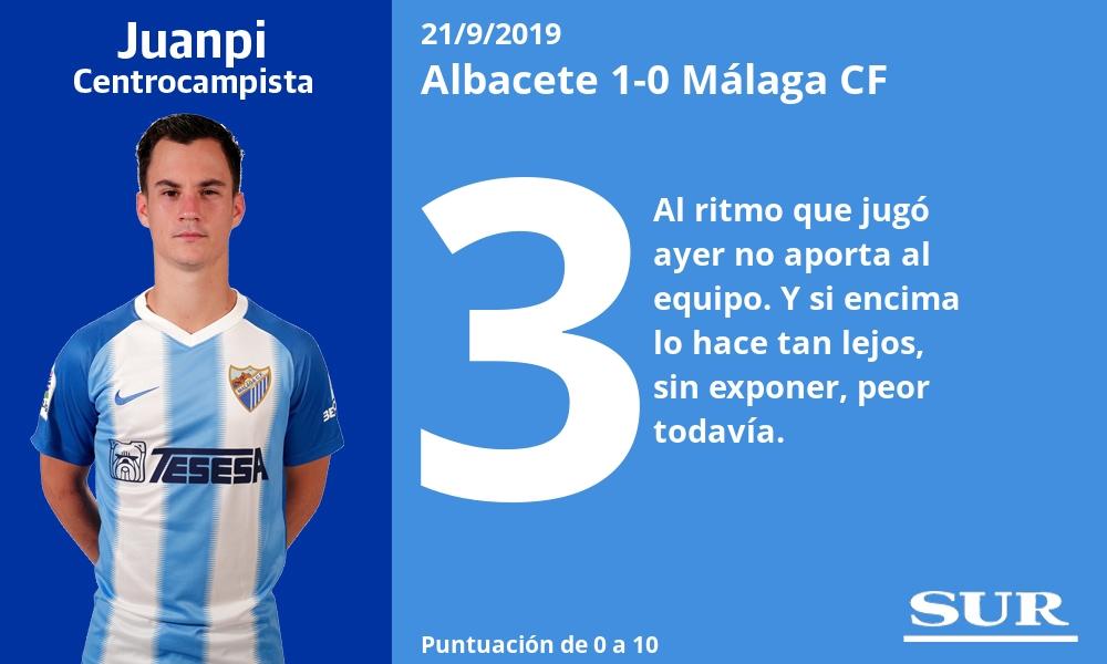 El uno a uno de los jugadores en el Albacete-Málaga