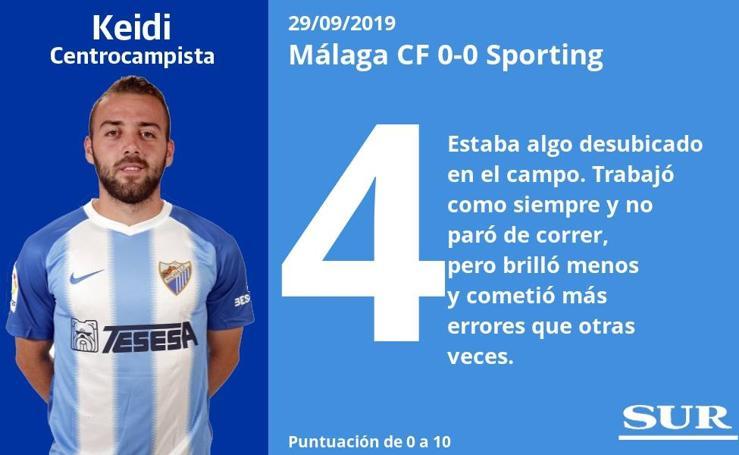 Puntuaciones uno a uno de los jugadores del Málaga ante el Sporting