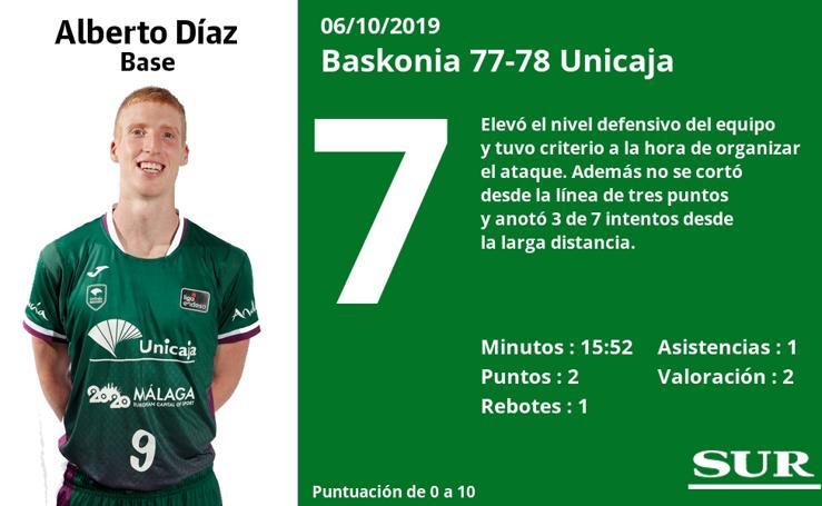 El uno a uno del Baskonia 77-78 Unicaja