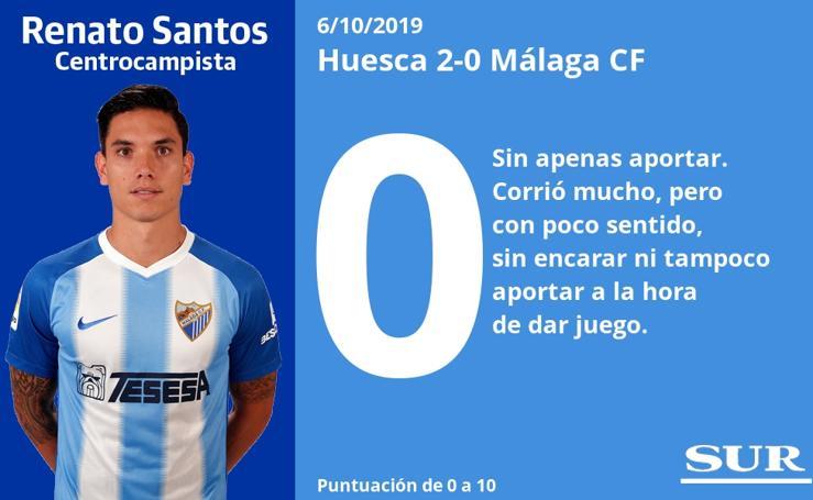 El uno a uno del Huesca 2-0 Málaga