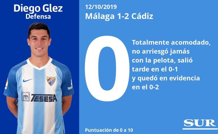 Notas a los jugadores del Málaga tras perder con el Cádiz