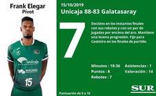 Notas de los jugadores del Unicaja frente al Galatasaray