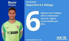 Las notas de los jugadores del Málaga ante el Deportivo