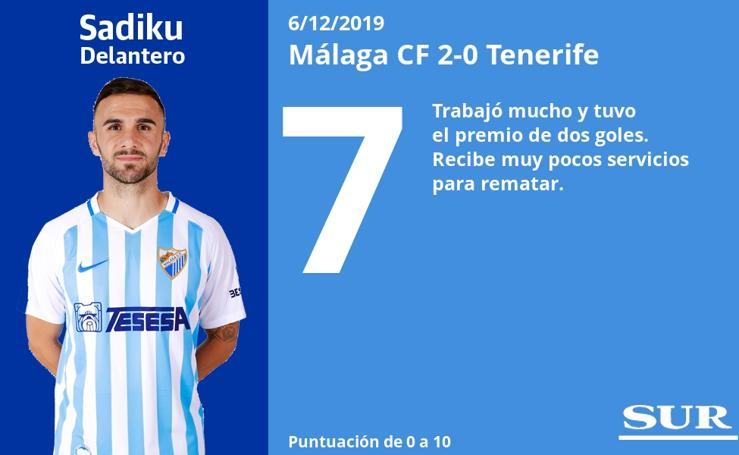 Notas al Málaga tras ganar al Tenerife