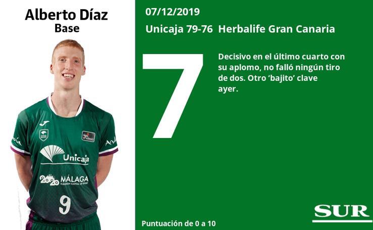 Notas a los jugadores del Unicaja tras ganar al Gran Canaria
