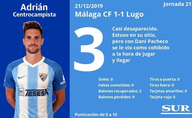 Las notas de los jugadores del Málaga ante el Lugo