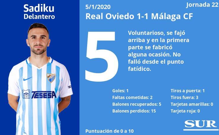 Notas a los jugadores tras su empate en Oviedo