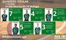 Notas a los jugadores del Unicaja en Murcia