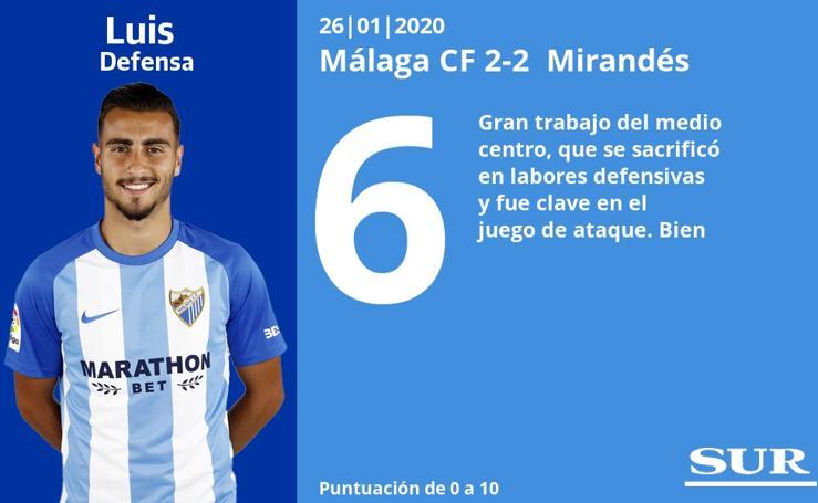 Puntuaciones uno a uno de los jugadores del Málaga ante el Mirandés (2-2)