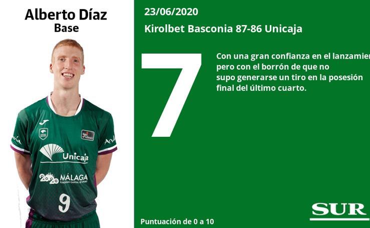 Notas a los jugadores del Unicaja tras perder con el Baskonia
