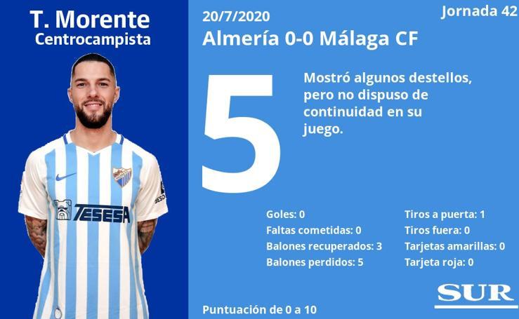 Notas a los jugadores del Málaga ante el Almería