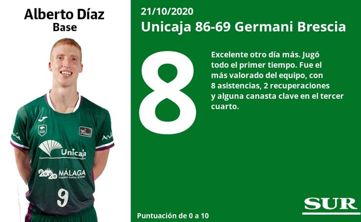 Notas a los jugadores del Unicaja tras ganar al Brescia