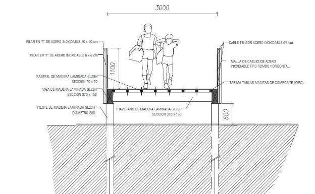 Sección del proyecto realizado por la Diputación Provincial.