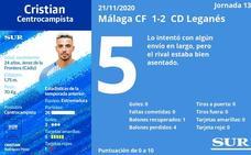 Notas a los jugadores del Málaga ante el Leganés