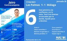 Las notas a los jugadores del Málaga