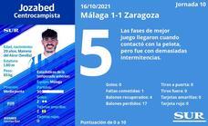 El uno a uno del partido Málaga 1-1 Zaragoza