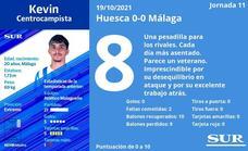 Las notas de los jugadores del Málaga ante el Huesca