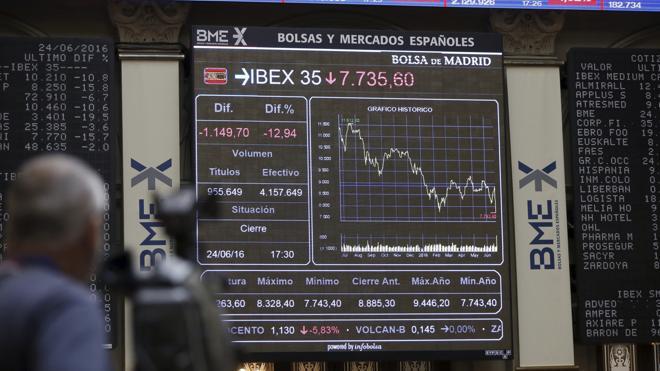 El Ibex firma la mayor caída de su historia, al desplomarse un 12,35%