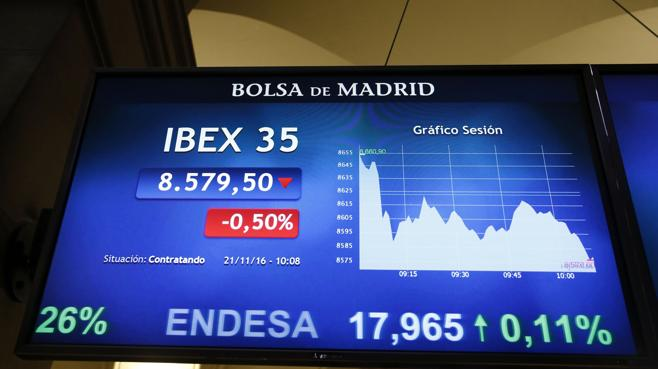 El Ibex-35 espera al referéndum de Italia al filo de los 8.600