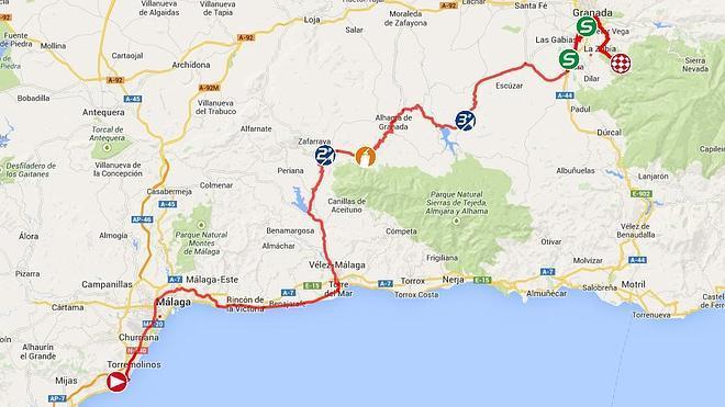 Recorrido por Málaga este jueves de la sexta etapa de la Vuelta Ciclista a España