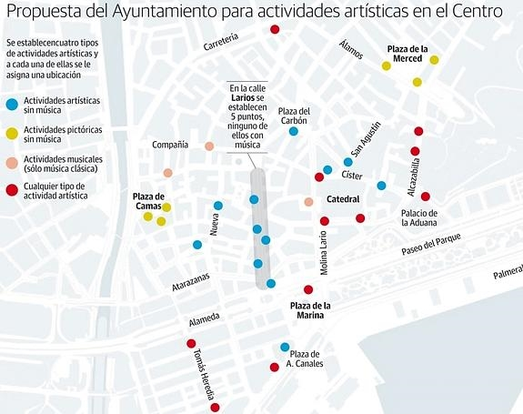 El Ayuntamiento De Malaga Esboza El Mapa De La Musica Callejera En