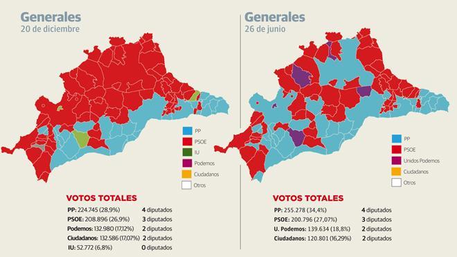Las claves electorales del 26-J en Málaga
